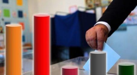 Νέα δημοσκόπηση: Μπροστά η Νέα Δημοκρατία στην πρόθεση ψήφου