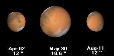 Θα δουν τον Άρη πολύ κοντά στην Γη