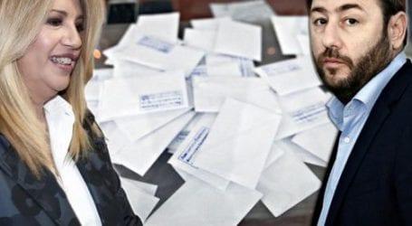 Αυτός είναι ο αυριανός νικητής των εκλογών στην Κεντροαριστερά σύμφωνα με τα στοιχήματα