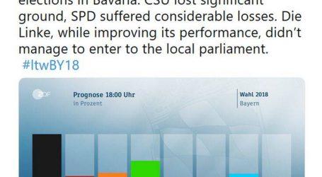 Οι Πράσινοι ο μεγάλος νικητής των εκλογών στη Βαυαρία