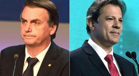 Ο Μπολσονάρου συγκεντρώνει το 57% των προθέσεων ψήφου ενόψει δεύτερου γύρου