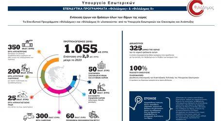206.000,00 στο Δήμο Ζαγοράς – Μουρεσίου για την αναβάθμιση παιδικών χαρών
