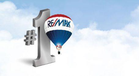 Ευρωπαϊκή επιτυχία για την ομάδα Σιάνος – Παπαγεωργίου team του γραφείου Re/max Δομή