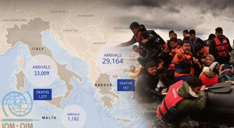 Στους 2.119 οι νεκροί μετανάστες στη Μεσόγειο