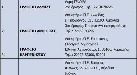 Κάλυψη εξόδων ιατρικής φροντίδας και τοκετού στη Στερεά Ελλάδα
