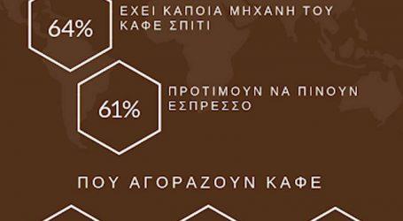 Ποια είναι η σχέση των κατοίκων της Θεσσαλονίκης με τον καφέ