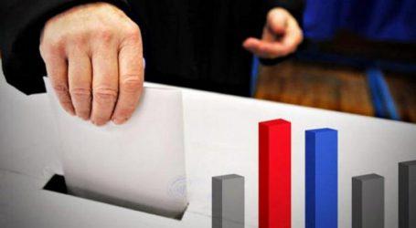 Εκλογές 2019: Τι δείχνουν οι δημοσκοπήσεις για τις βουλευτικές έδρες στη Λάρισα, την Περιφέρεια Θεσσαλίας και το δήμο Λαρισαίων