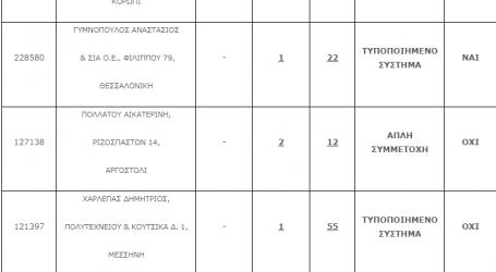 Πού παίχτηκε το Τζόκερ που κόστισε 3 ευρώ και κερδίζει 1,47 εκατ. ευρώ