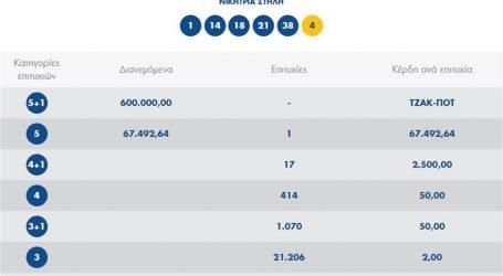 Τζακ-ποτ στο Τζόκερ: Ποιοι αριθμοί κληρώθηκαν