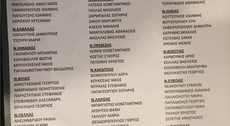 Όλα τα ονόματα για τα ψηφοδέλτια των εθνικών εκλογών