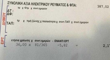 Ποσό 468.970 ευρώ στους δήμους της Λάρισας από το Τέλος Ακίνητης Περιουσίας