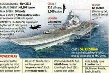 Η ανάπτυξη των ινδικών δυνάμεων στρέφεται στην Κίνα κι όχι στο Πακιστάν
