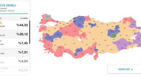 Προς ακύρωση των δημοτικών εκλογών στην Πόλη