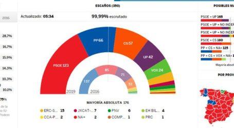 Ισπανία: Η επάνοδος των Σοσιαλιστών