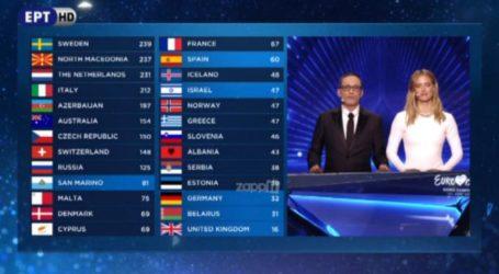 Eurovision 2019: Δεν φαντάζεστε ποια χώρα πήρε 0 βαθμούς από το κοινό!
