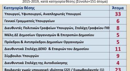 Γιάννης Μαυρής: ΣΥΡΙΖΑ, Κόμμα, Κράτος