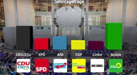 Προβάδισμα για τους Πράσινους, στην τέταρτη θέση το SPD