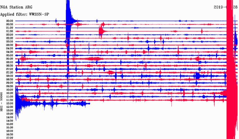 Δείτε πώς κατέγραψε τη δόνηση ο σεισμογράφος του Γεωδυναμικού Ινστιτούτου που είναι εγκατεστημένος στον Αρχάγγελο Ρόδου