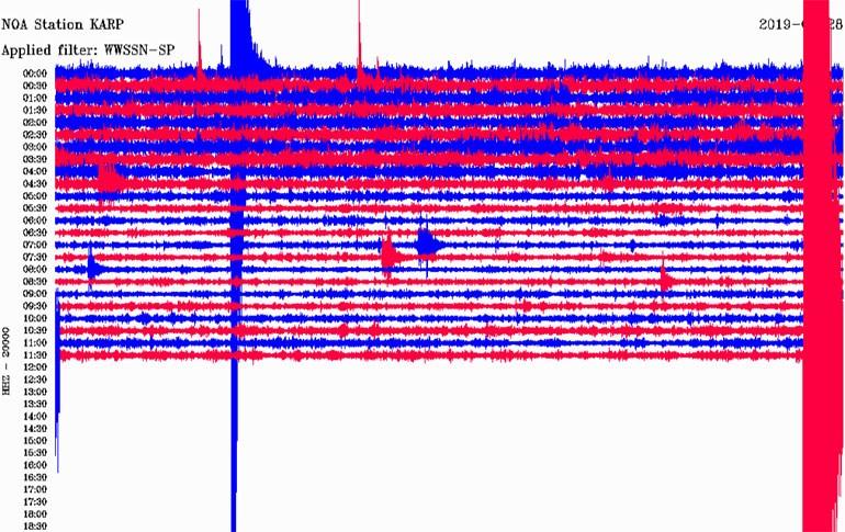 Δείτε πώς κατέγραψε τη δόνηση ο σεισμογράφος του Γεωδυναμικού Ινστιτούτου που είναι εγκατεστημένος στην Κάρπαθο