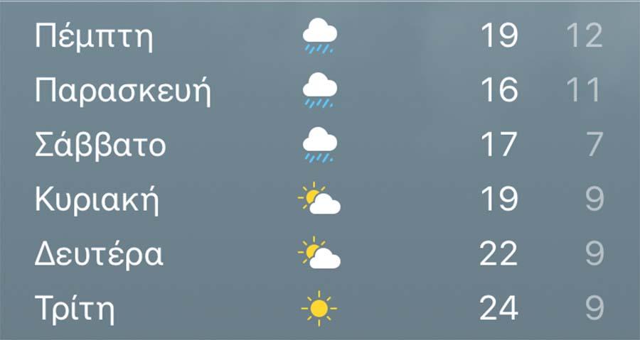 Λάρισα: Έρχεται... χειμώνας από το βράδυ της Τετάρτης
