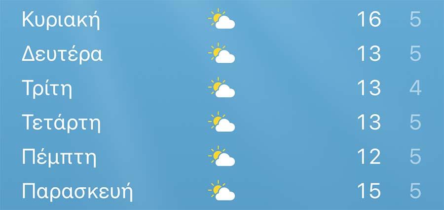 Άνοιξαν οι ουρανοί στη Λάρισα, βρέχει από τα ξημερώματα του Σαββάτου -Δείτε την πρόγνωση