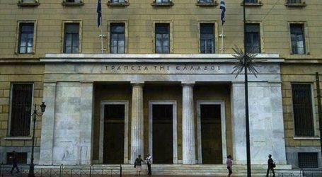 Δυνατότητες αύξησης του ΑΕΠ έως 2,5% προβλέπει η Τράπεζα της Ελλάδος