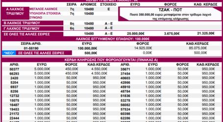 Χριστουγεννιάτικος μποναμάς σε Λαρισαίο: 100.000 ευρώ από το Λαϊκό Λαχείο
