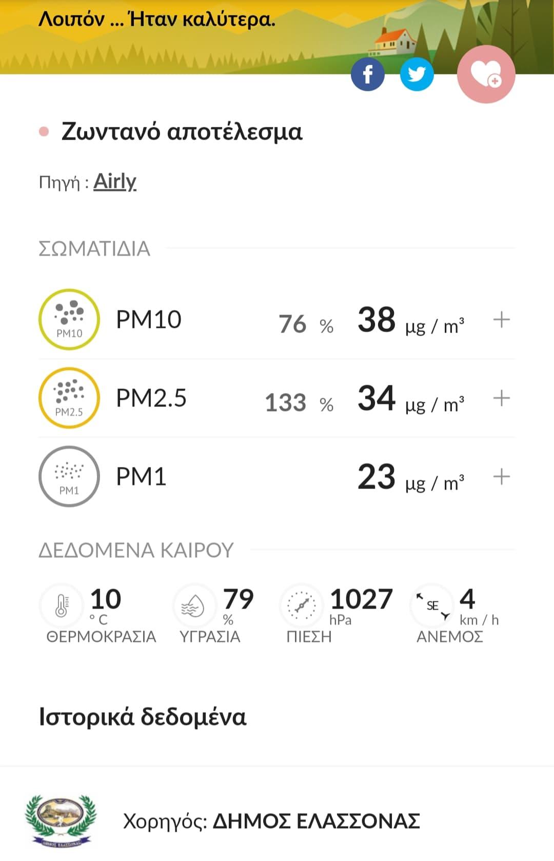 Συσκευή συλλογής ατμοσφαιρικών δεδομένων στο Δημαρχείο Ελασσόνας