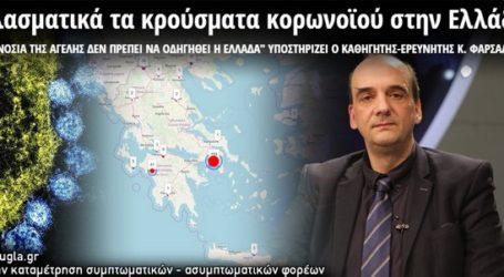 Έως 3.000 τα κρούσματα στην Ελλάδα