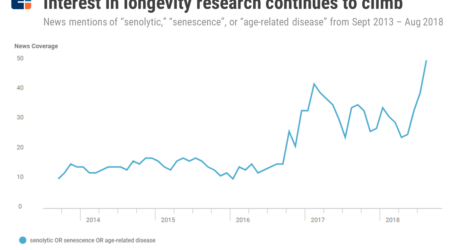 Το σοκ της πανδημίας θα κάνει τις μεγάλες επιχειρήσεις ακόμη πιο ισχυρές