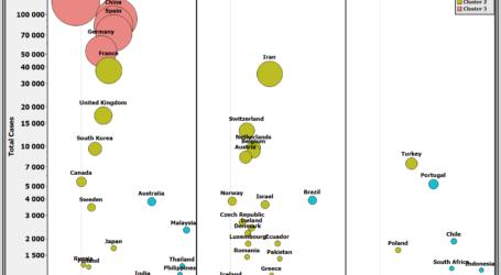 Κορωνοϊός: Έρευνα του πανεπιστημίου Θεσσαλίας δείχνει φρένο στη μετάδοση από υψηλές θερμοκρασίες