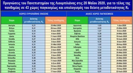 Στις 6 Ιουνίου το τέλος του COVID-19 στην Ελλάδα