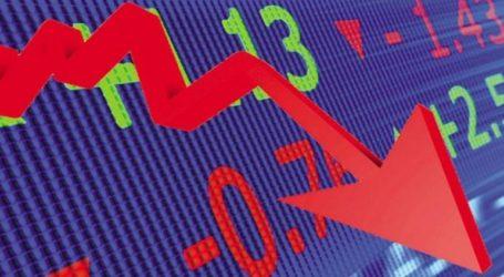 Ισχυρή πτώση 4,12%, απώλειες 8,28% στις τράπεζες