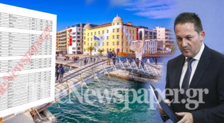 Πόσα χρήματα πήραν τα ΜΜΕ της Μαγνησίας από την Κυβέρνηση [λίστα]