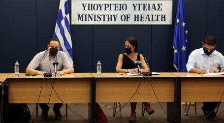 Βόλος: Παράταση 14 ημερών για όλα τα περιοριστικά μέτρα του κορωνοϊού