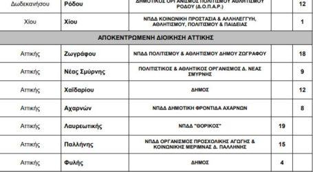 ΥΠΕΣ: Ενέκρινε 168 προσλήψεις – 11 στο δήμο Τεμπών (πίνακας)