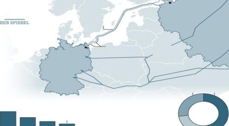 Αβέβαιο μέλλον για τον γερμανορωσικό αγωγό