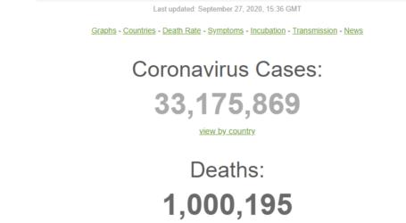 Ένα εκατομμύριο οι νεκροί από τον κορωνοϊό