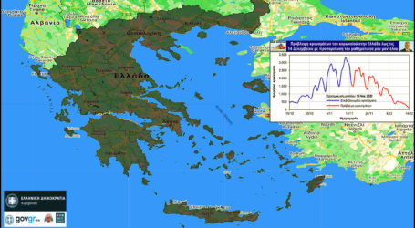Πότε προβλέπεται η άρση του καθολικού lockdown στην Ελλάδα σύμφωνα με το μαθηματικό μοντέλο του Ν. Καρδούλα