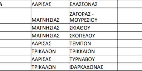 Ετοιμόρροπα κτίρια στους δήμους Δήμους Ελασσόνας, Τεμπών και Τυρνάβου – Νομοθετική παρέμβαση στις αρχές του 2021