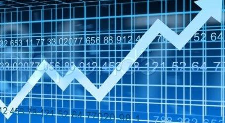 Εβδομαδιαία άνοδος 1,20%, κέρδη 5,24% τον Απρίλιο