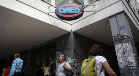 «Σαρώνει» τη Βόρεια Ελλάδα η ανεργία – Στο 70% στους νέους