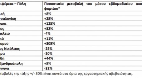 """Κορωνοϊός: Στο """"κόκκινο"""" και το ιικό φορτίο στα λύματα της Λάρισας – Αυξήθηκε κατά 125%!"""