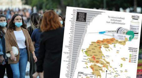 Η Λάρισα δεύτερη πόλη στα ημερήσια κρούσματα κορωνοϊού ανά 100.000 κατοίκους – Δείτε τον πίνακα